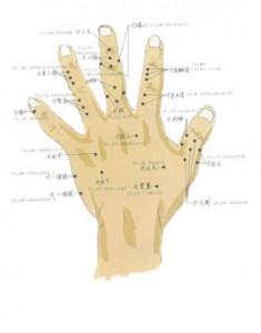 Tung's Hand Chart